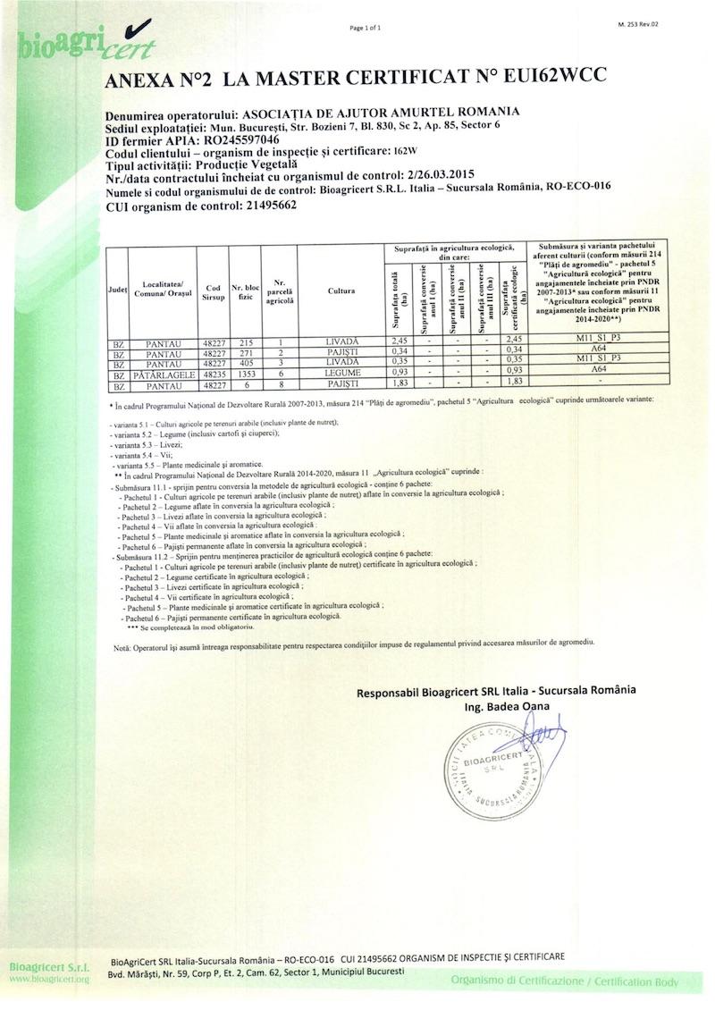 anexa certificat bio 2017